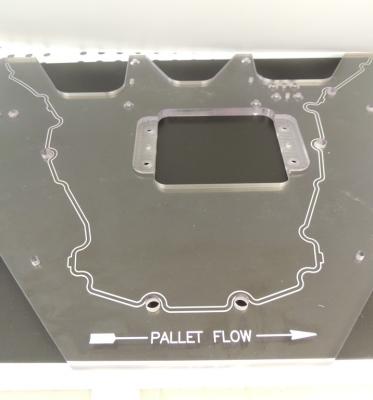 Pallet Flow Template